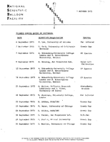 Newsletter, National Scientific Balloon Facility, October 1975