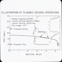 Photograph, National Hail Research Experiment cloud seeding illustration