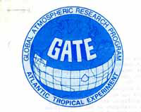 GATE Records