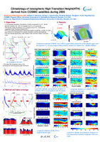 Climatology of ionospheric upper transition height derived from COSMIC satellites during the solar minimum of 2008 [poster]