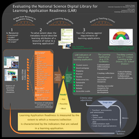 Evaluating the National Science Digital Library for Learning Application Readiness (LAR)