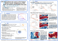 Tropospheric dry layers in the Tropical West Pacific: Comparisons of GPS radio occultation with multiple data sets [poster]