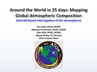 Around the world in 25 days: Mapping global atmospheric composition [presentation]