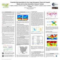 Ensemble data assimilation for very large atmosphere, ocean and coupled models with the Data Assimilation Research Testbed