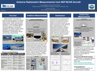 Airborne radiometric measurements from NSF/NCAR aircraft