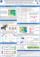 Tropospheric trace gases measured using ground-based HR-FTIR in the Colorado Front Range: Temporal variability and source contri