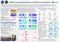 Global seasonal distributions of HCN and acetonitrile