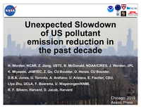 Unexpected slowdown of US pollutant emission reduction in the past decade