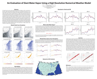 An evaluation of slant water vapor using a high resolution numerical weather model [poster]