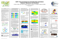 DART: Tools and support for ensemble data assimilation research, operations, and education [poster]