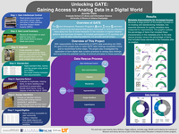 Unlocking GATE: Gaining access to analog data in a digital world