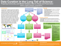 Data curation in the long tail of science: Preparing Community Land Model validation data for reuse and preservation