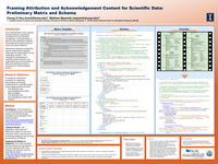 Framing attribution and acknowledgement content for scientific data: Preliminary matrix and schema