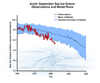 Arctic September sea ice extent (DI01898) Illustration by Steve Deyo
